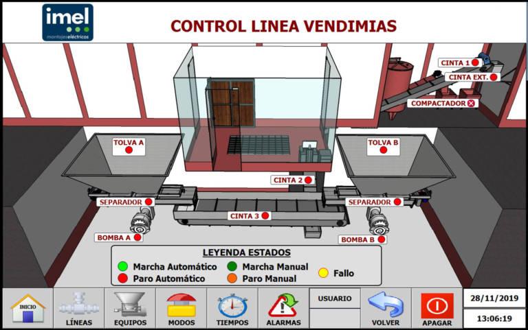 Control Y MonitorizaziÓin De Procesos