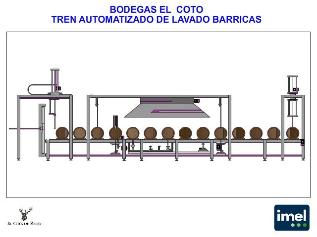Tren De Barricas Lavadero